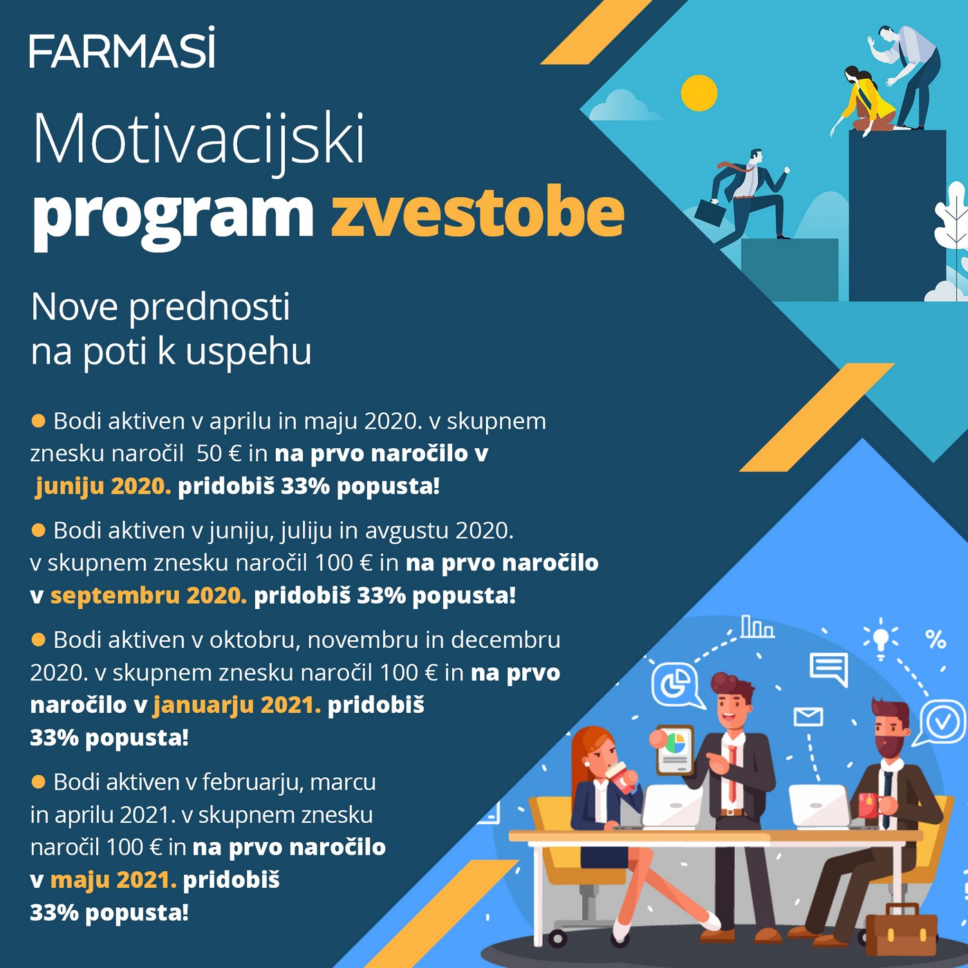 SLO program lojalnosti 2020 FINAL